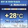 Ну и погода в Кемерове - Поминутный прогноз погоды